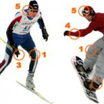 Top 5 Most Common Skiing and Snowboarding Injuries