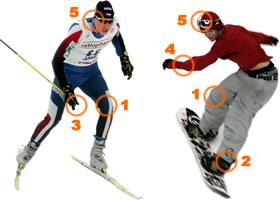 skiing_snowboarding_injury_map_all